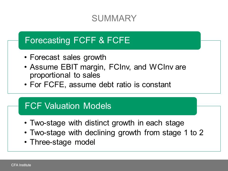 Forecasting FCFF & FCFE