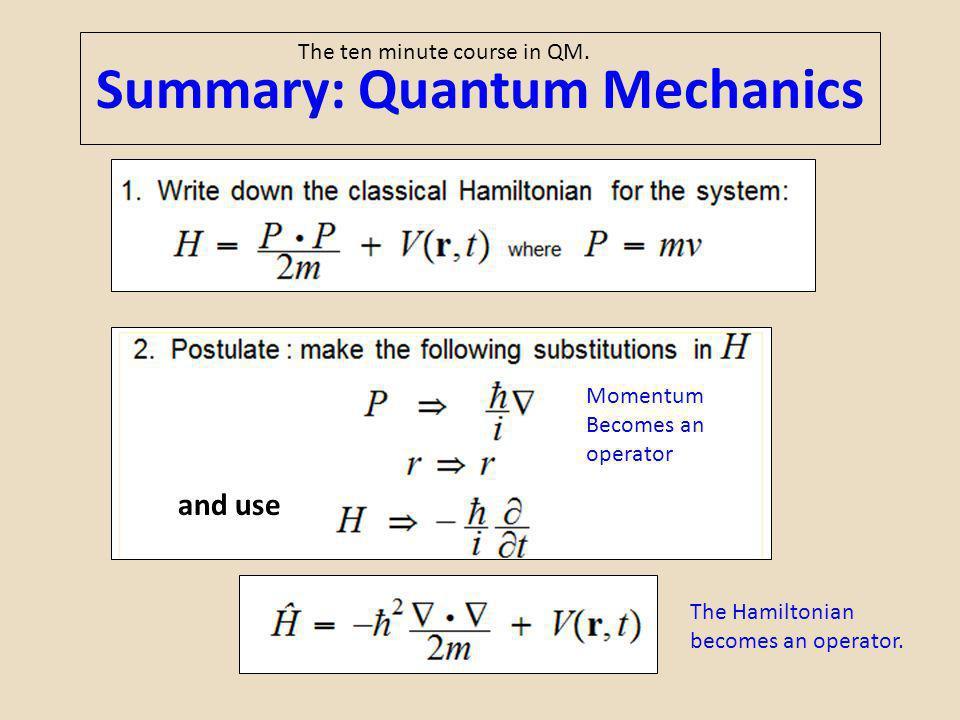 Summary: Quantum Mechanics