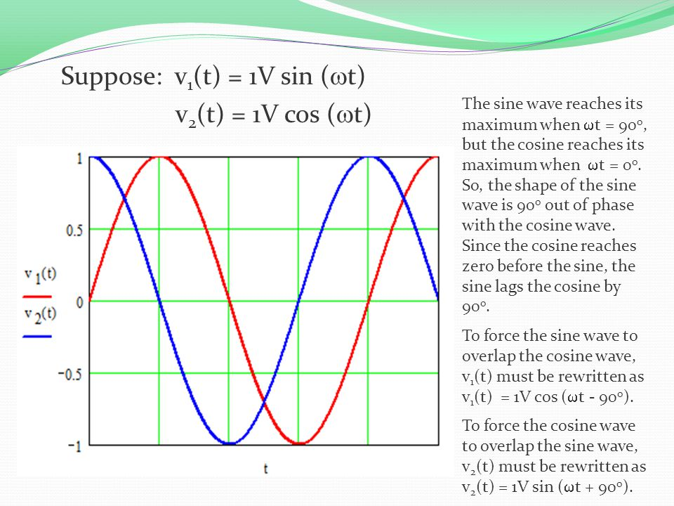 v2(t) = 1V cos (wt) Suppose: v1(t) = 1V sin (wt)