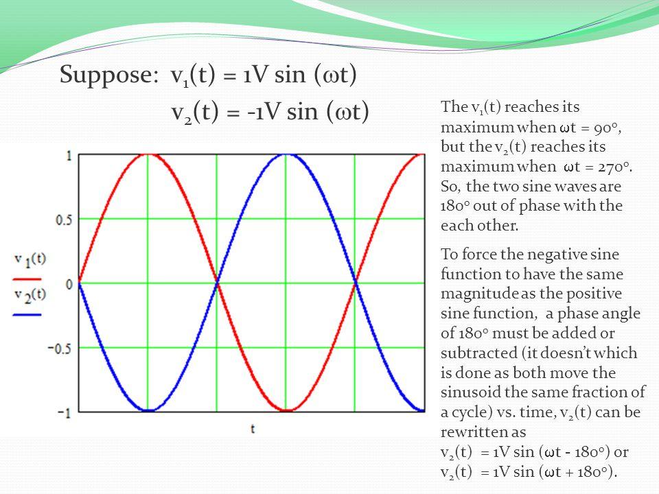 Suppose: v1(t) = 1V sin (wt) v2(t) = -1V sin (wt)