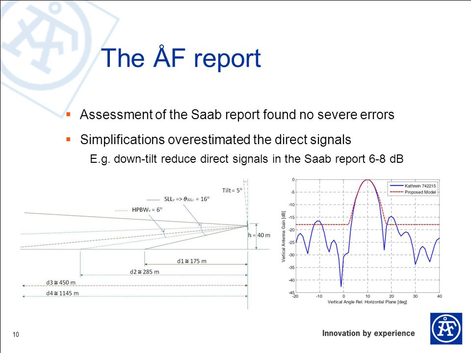 The ÅF report Assessment of the Saab report found no severe errors