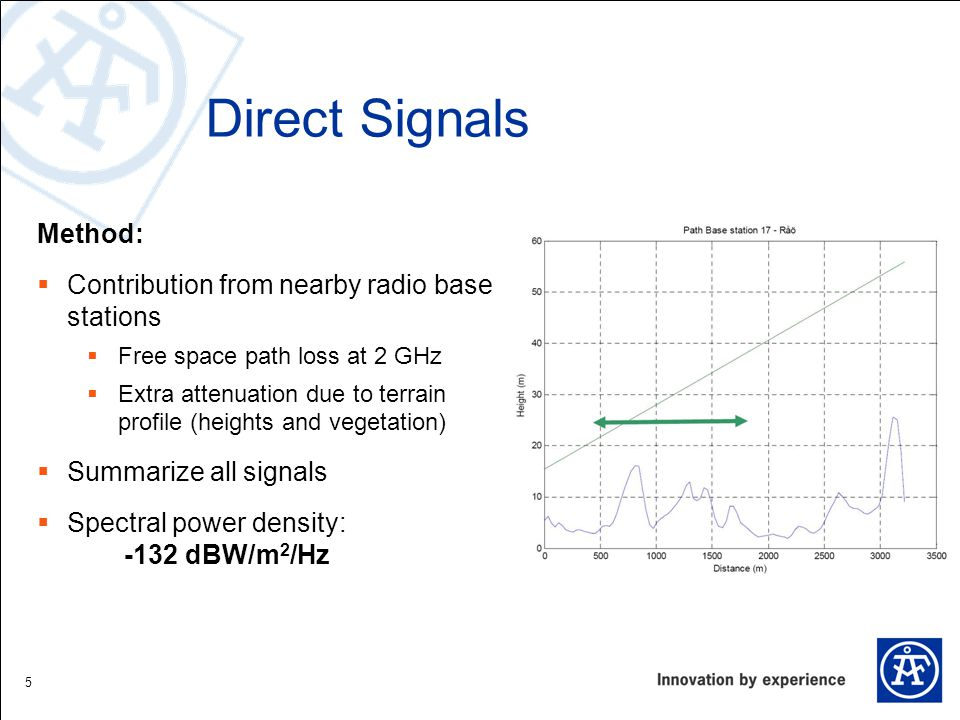 Direct Signals Method: Contribution from nearby radio base stations