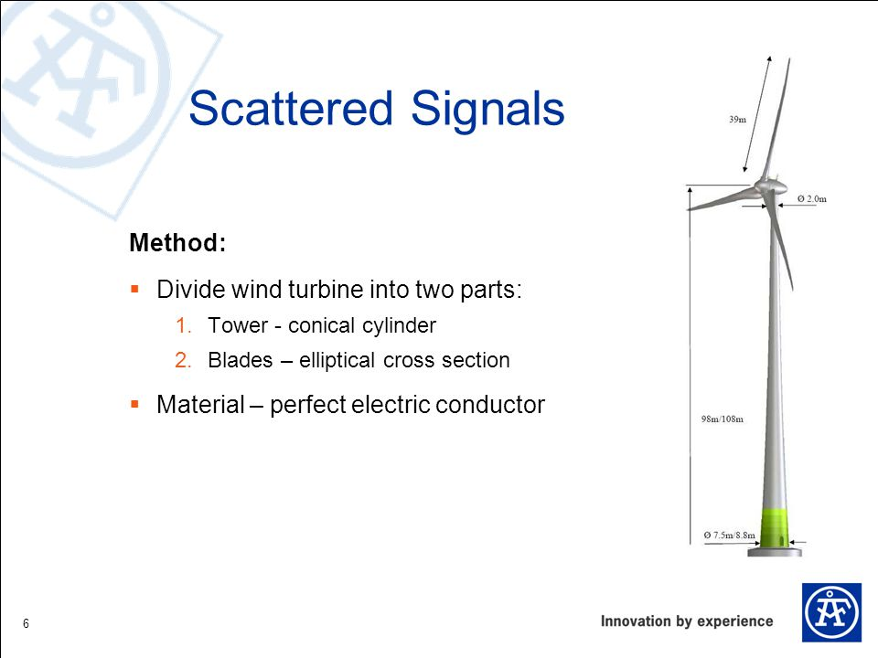 Scattered Signals Method: Divide wind turbine into two parts:
