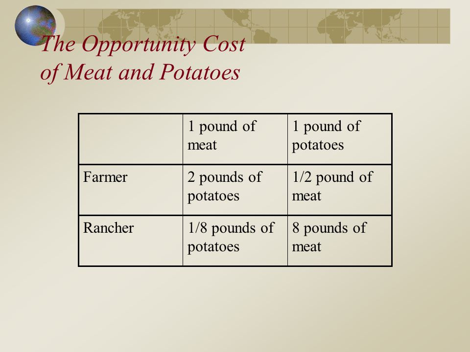 The Opportunity Cost of Meat and Potatoes