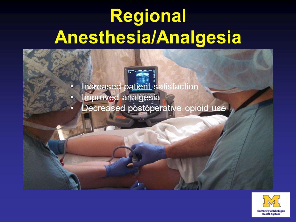 Regional Anesthesia/Analgesia