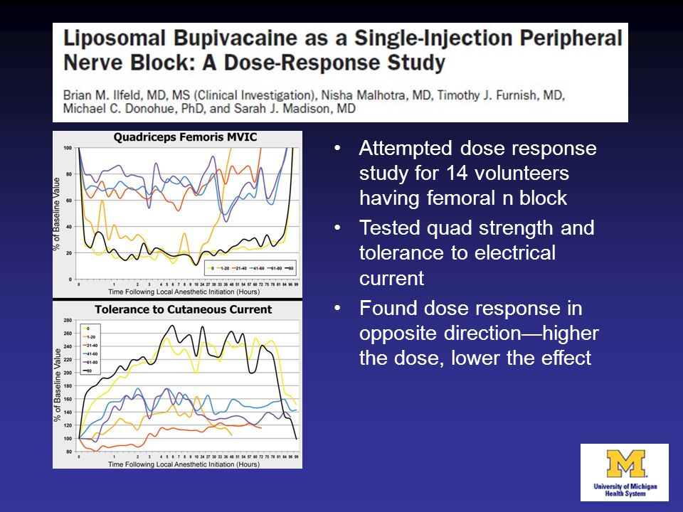 Attempted dose response study for 14 volunteers having femoral n block