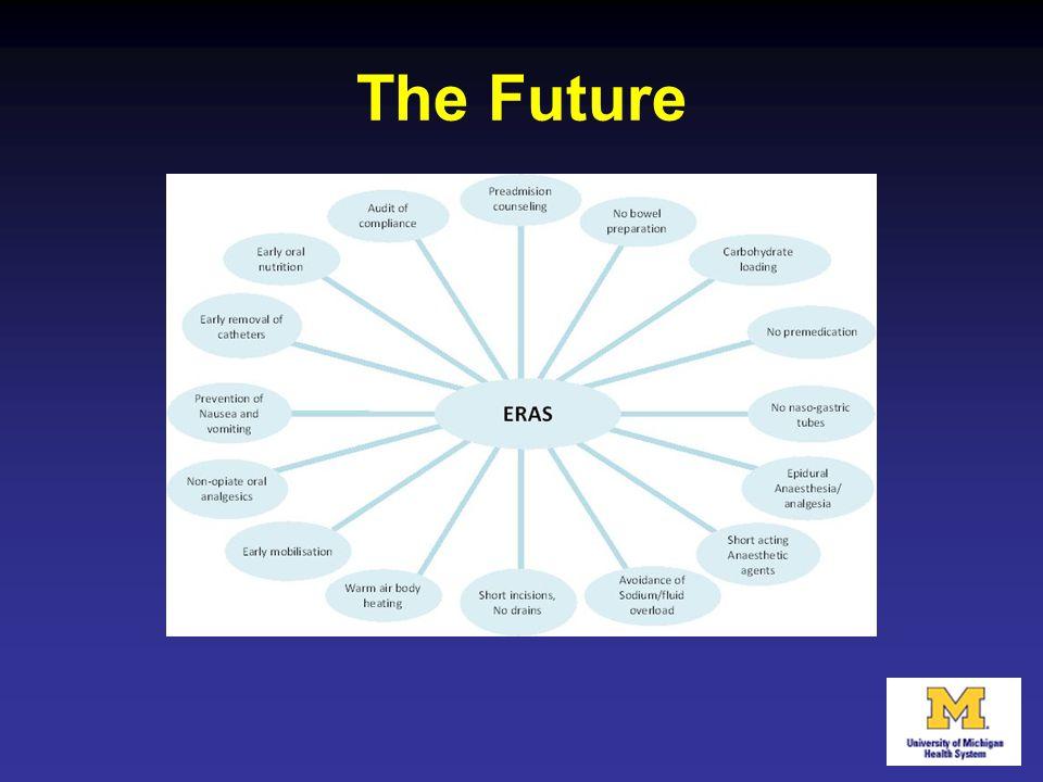 The Future Enhanced Recovery Programs