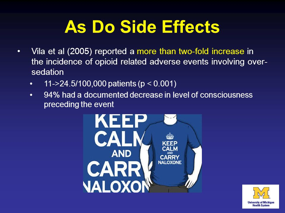 As Do Side Effects Vila et al (2005) reported a more than two-fold increase in the incidence of opioid related adverse events involving over-sedation.