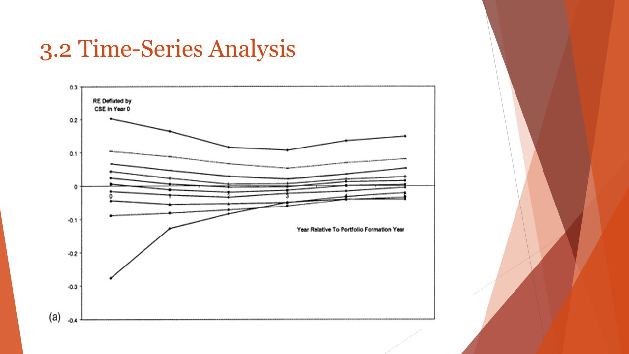 3.2 Time-Series Analysis