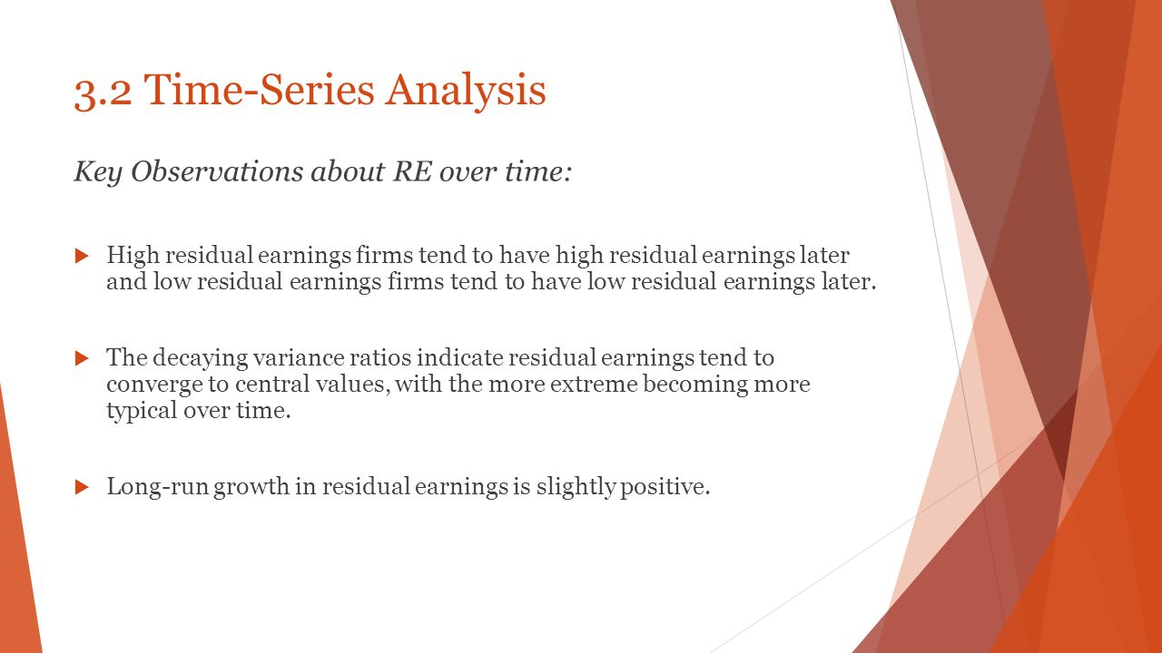 3.2 Time-Series Analysis Key Observations about RE over time: