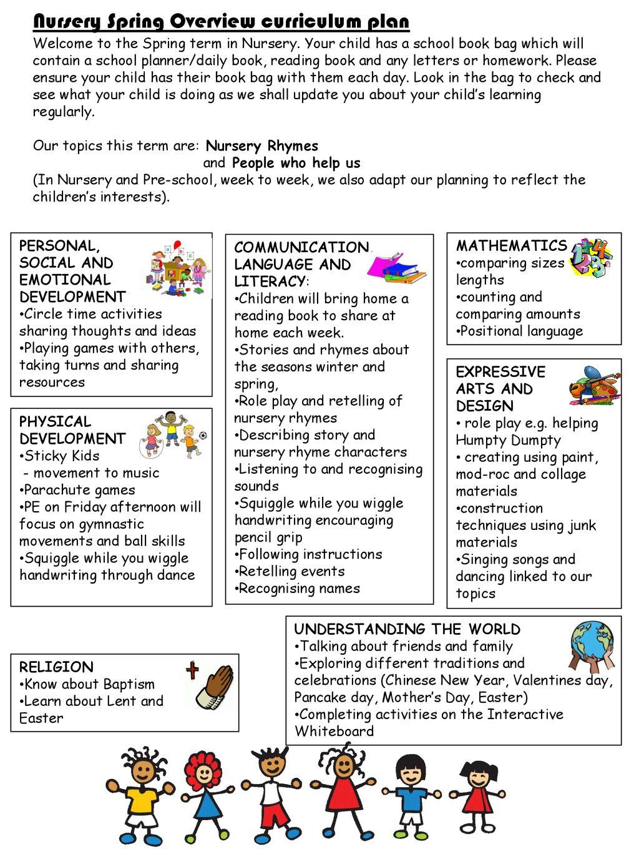Nursery Spring Overview Curriculum Plan