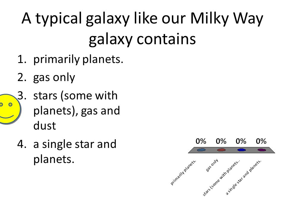 A typical galaxy like our Milky Way galaxy contains