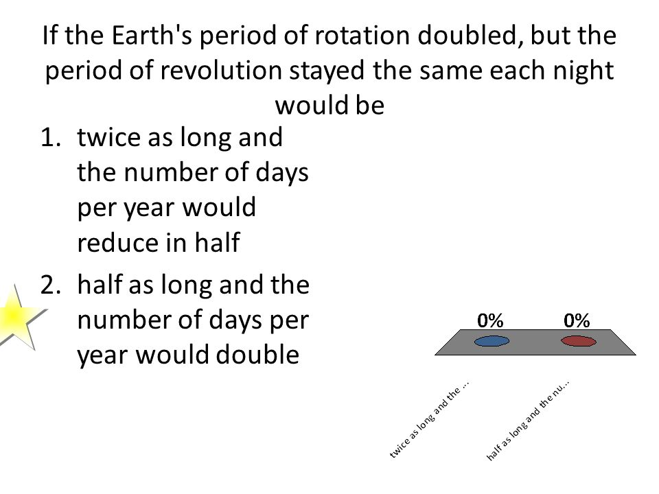 If the Earth s period of rotation doubled, but the period of revolution stayed the same each night would be