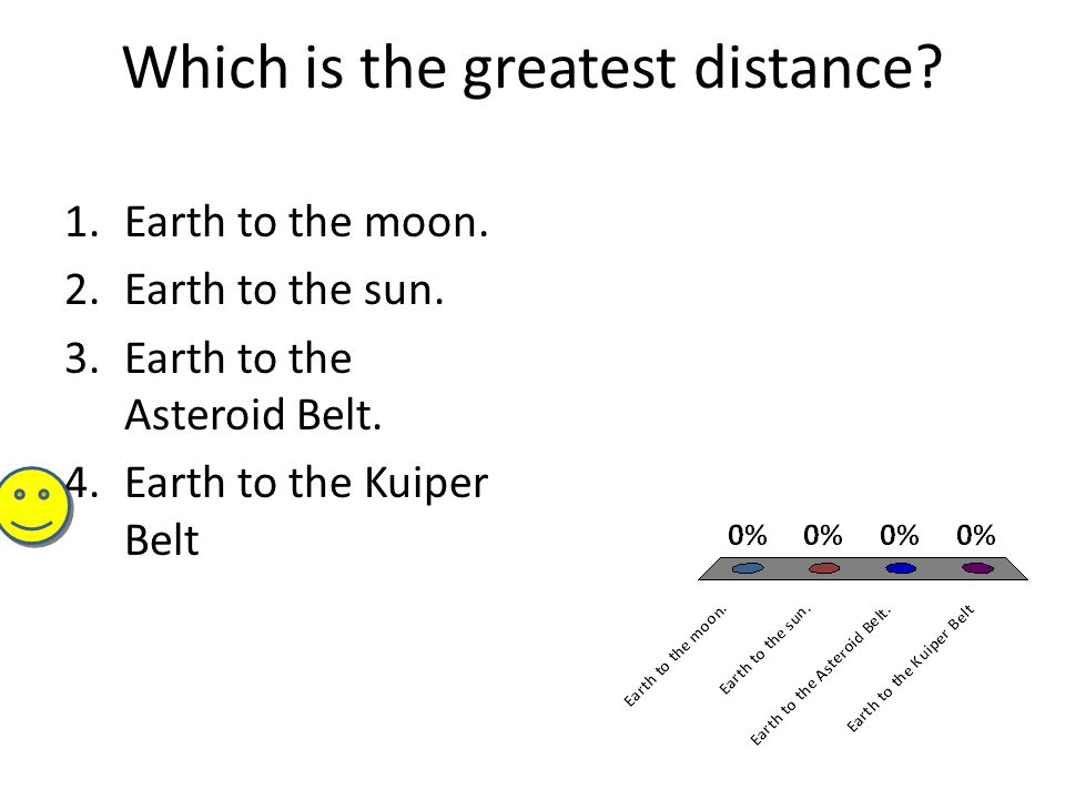 Which is the greatest distance
