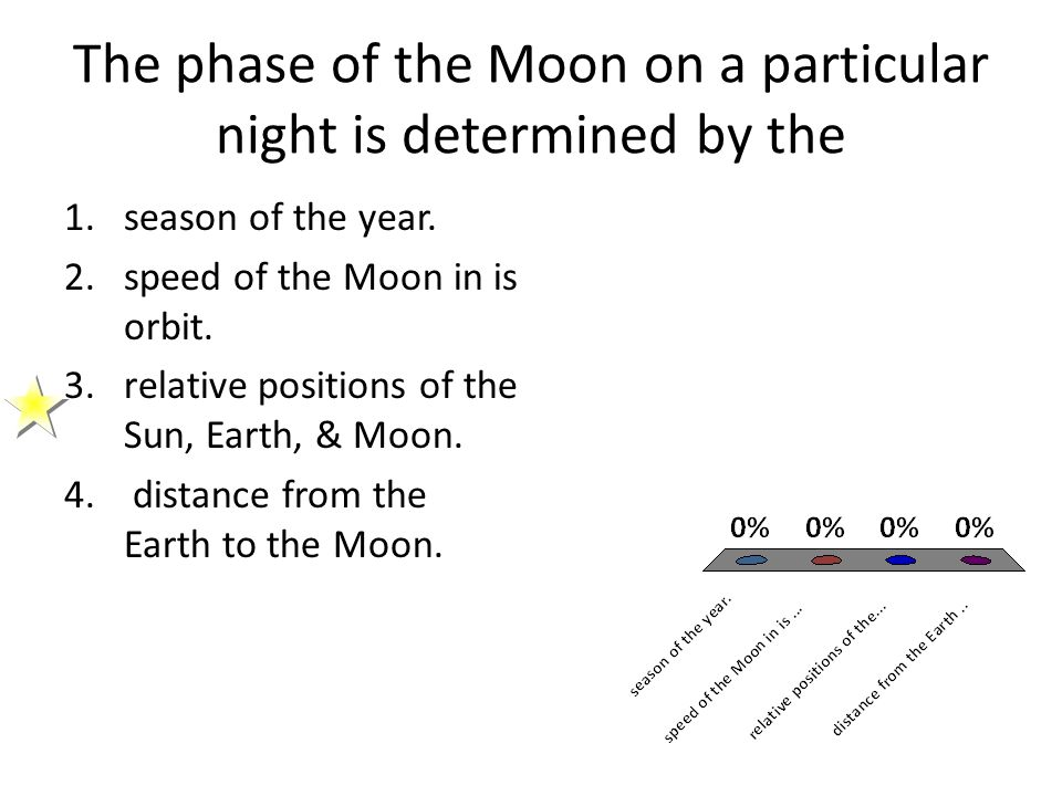 The phase of the Moon on a particular night is determined by the