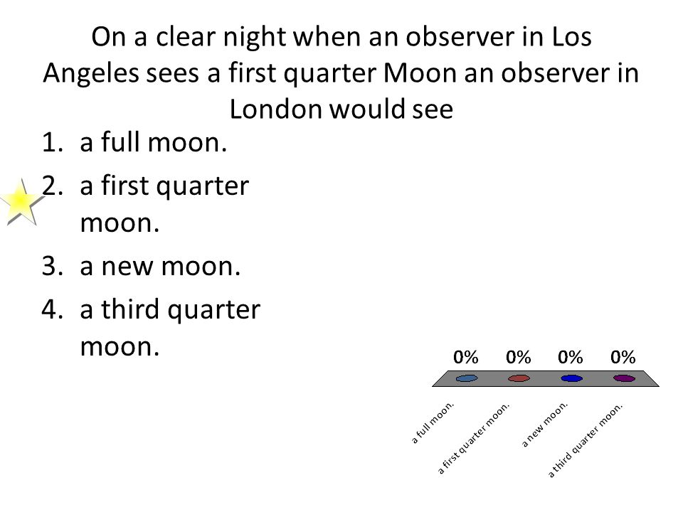 On a clear night when an observer in Los Angeles sees a first quarter Moon an observer in London would see