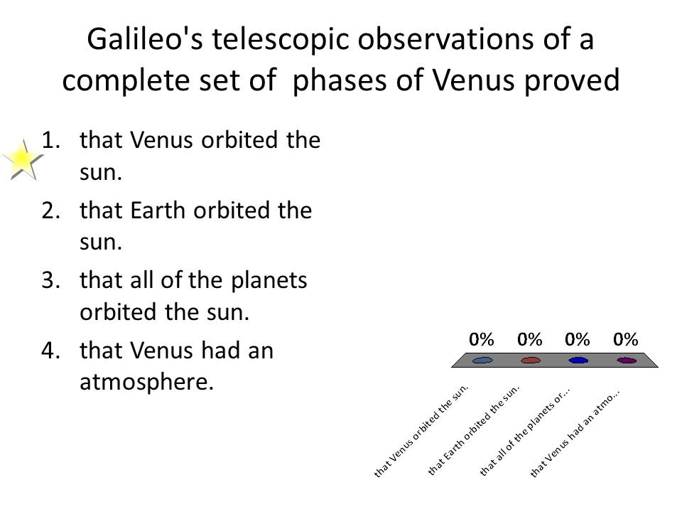 Galileo s telescopic observations of a complete set of phases of Venus proved