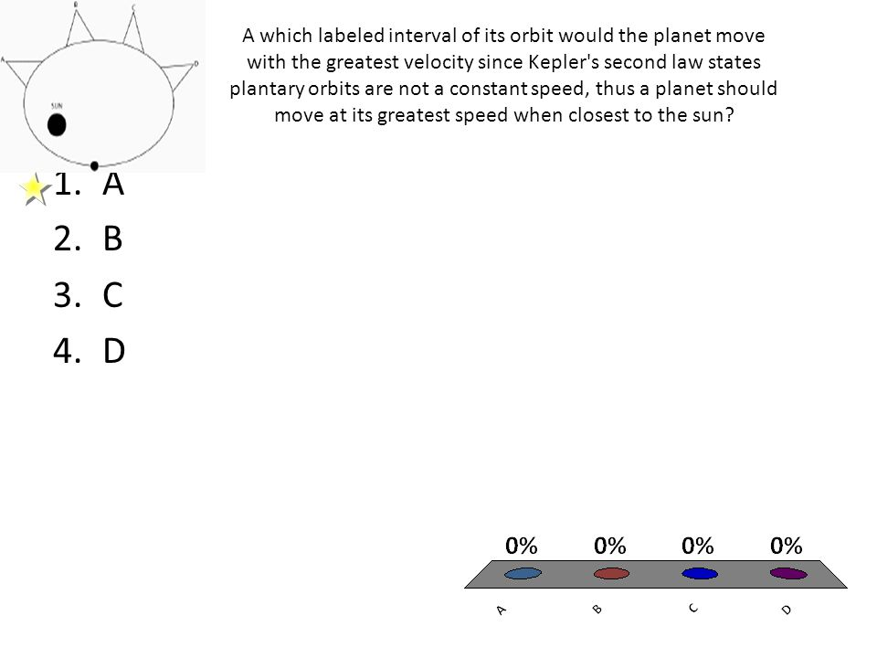 A which labeled interval of its orbit would the planet move with the greatest velocity since Kepler s second law states plantary orbits are not a constant speed, thus a planet should move at its greatest speed when closest to the sun