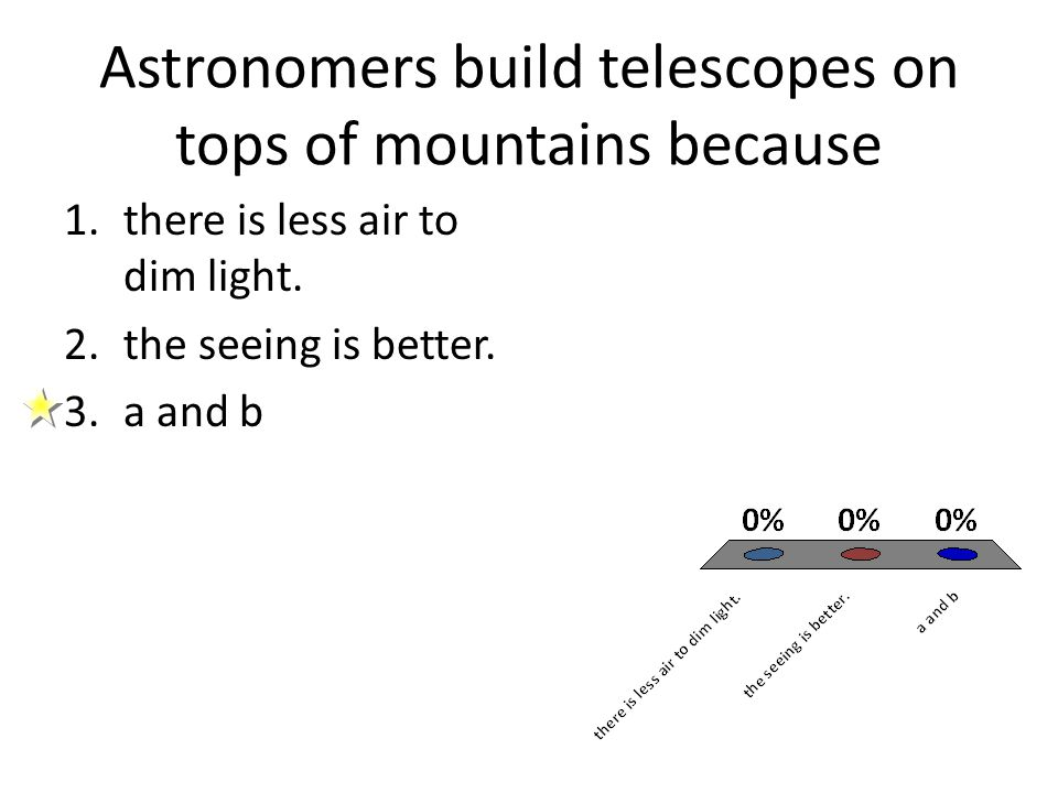 Astronomers build telescopes on tops of mountains because