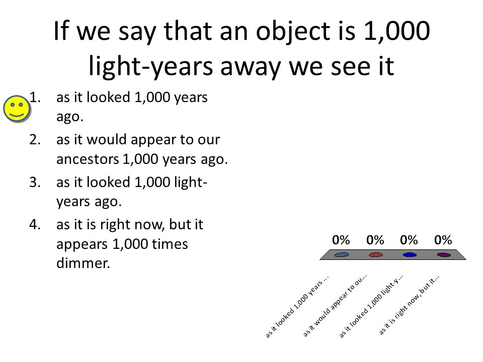 If we say that an object is 1,000 light-years away we see it