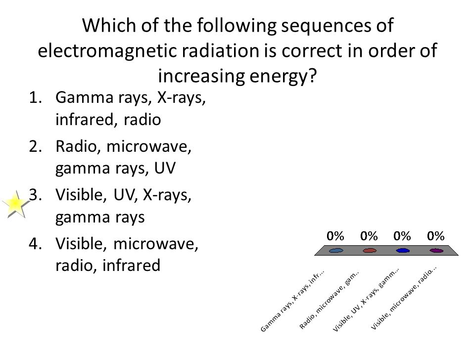 Which of the following sequences of electromagnetic radiation is correct in order of increasing energy