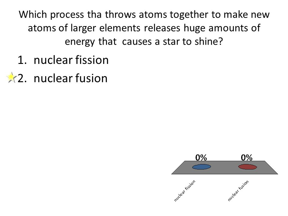 nuclear fission nuclear fusion