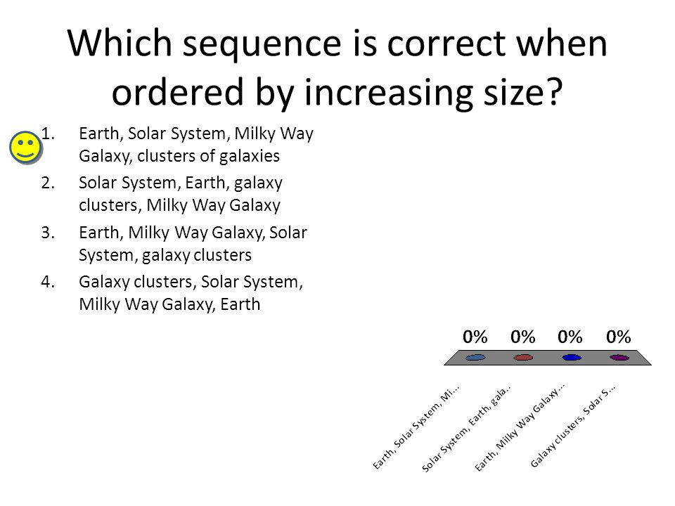 Which sequence is correct when ordered by increasing size