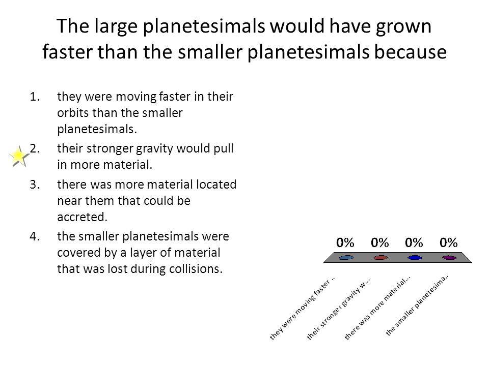 The large planetesimals would have grown faster than the smaller planetesimals because