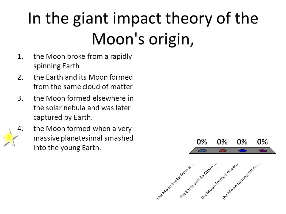 In the giant impact theory of the Moon s origin,