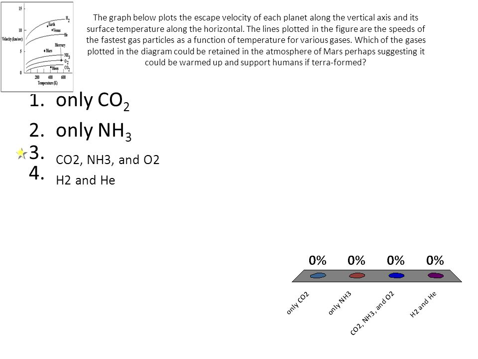 only CO2 only NH3 CO2, NH3, and O2 H2 and He
