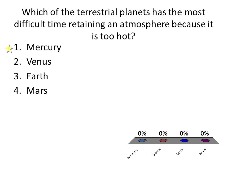 Which of the terrestrial planets has the most difficult time retaining an atmosphere because it is too hot