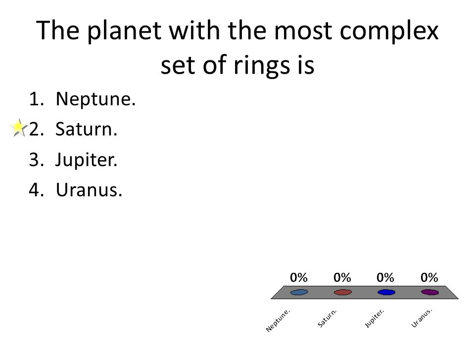 The planet with the most complex set of rings is