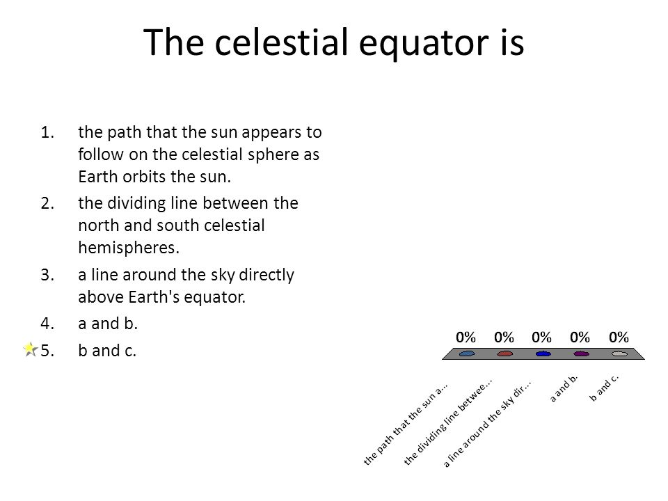 The celestial equator is