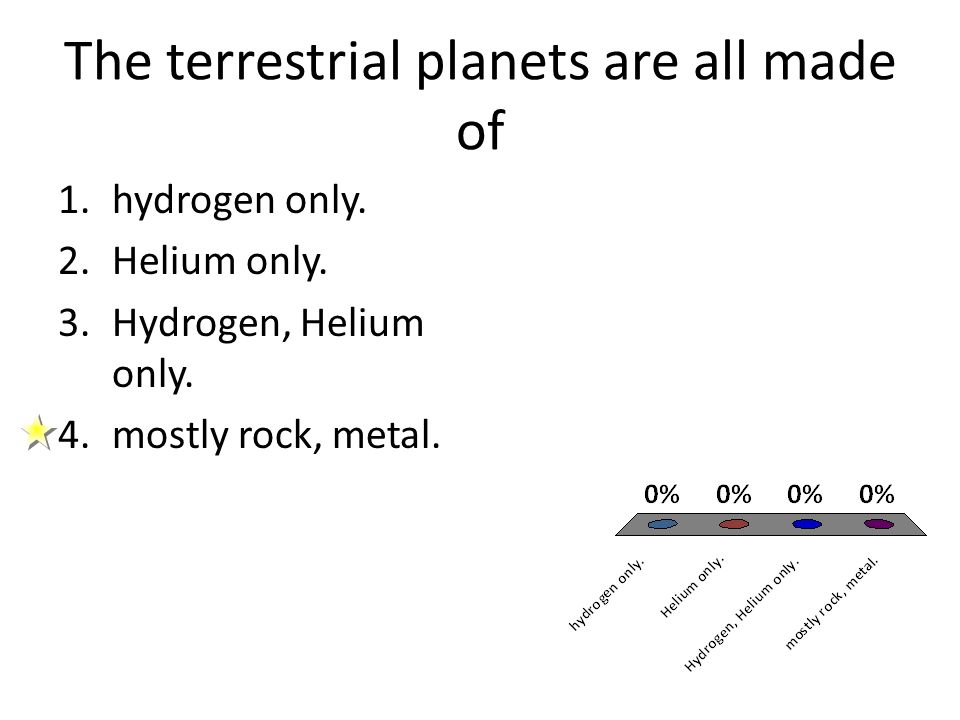 The terrestrial planets are all made of