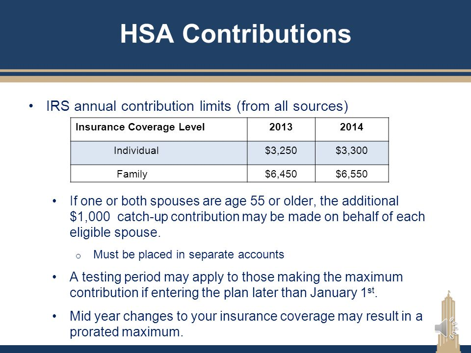 HSA Contributions IRS annual contribution limits (from all sources)