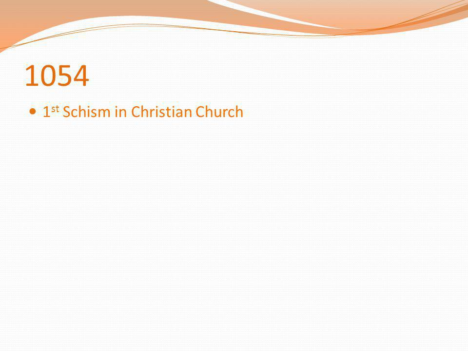 1054 1st Schism in Christian Church