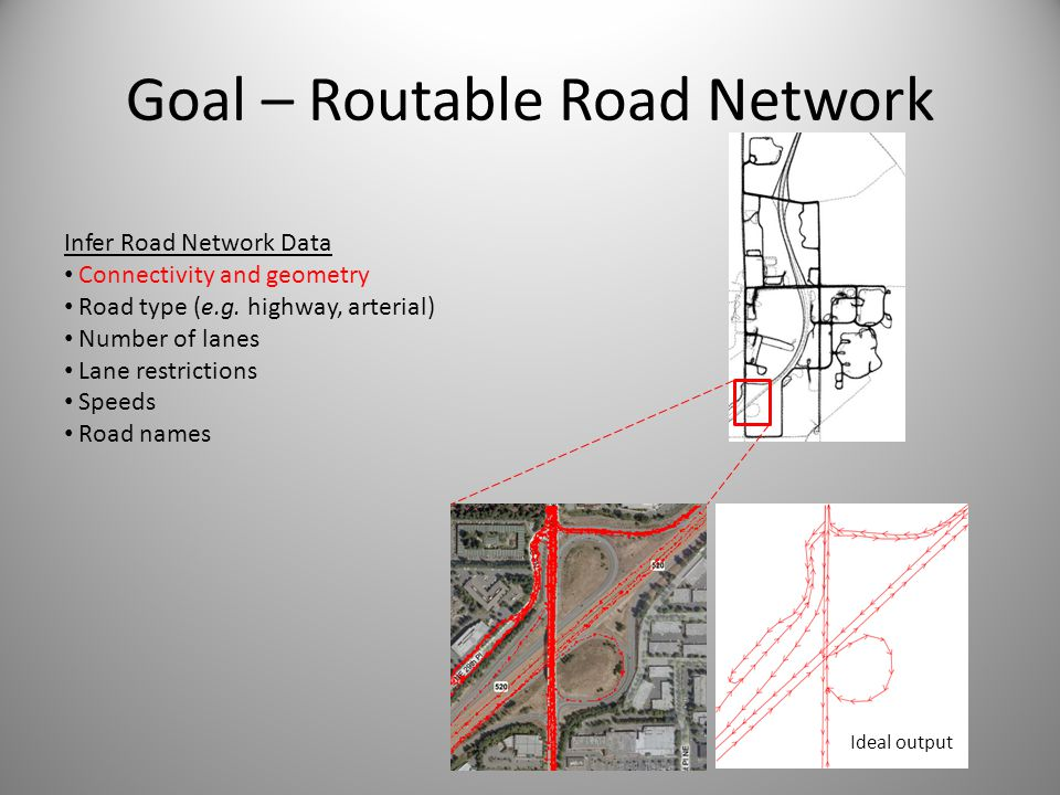 Goal – Routable Road Network