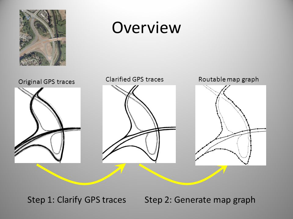 Overview Step 1: Clarify GPS traces Step 2: Generate map graph