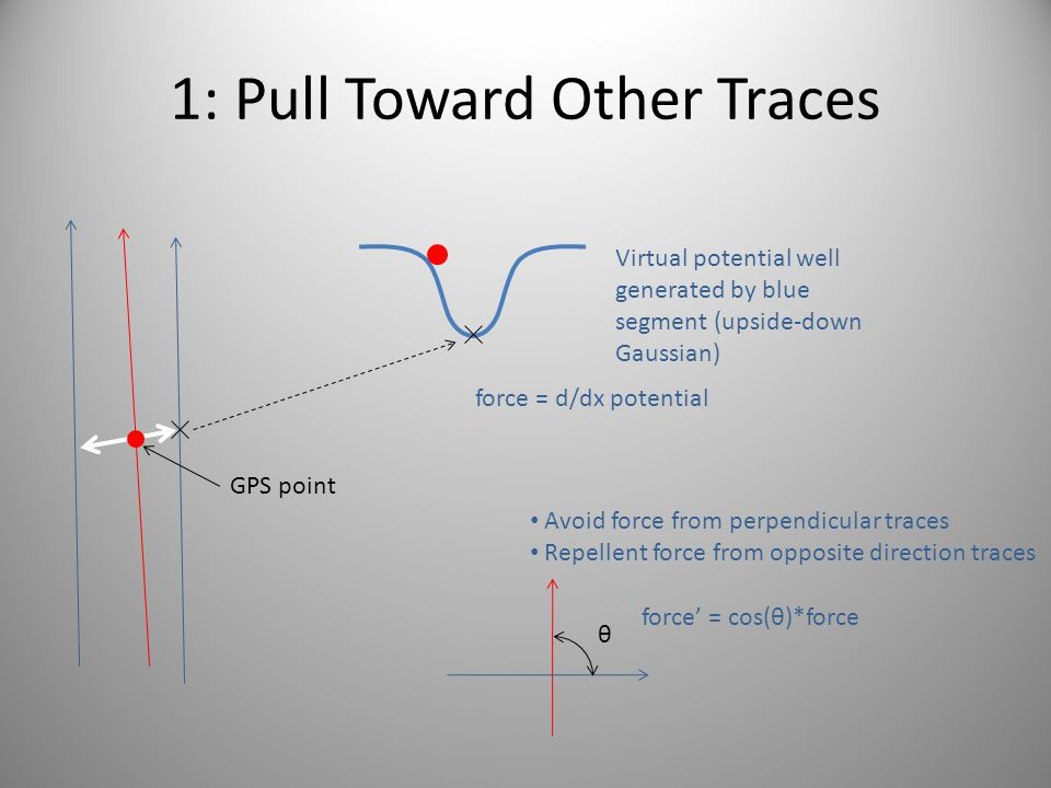 1: Pull Toward Other Traces