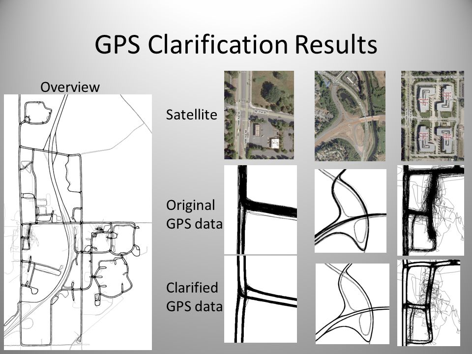 GPS Clarification Results