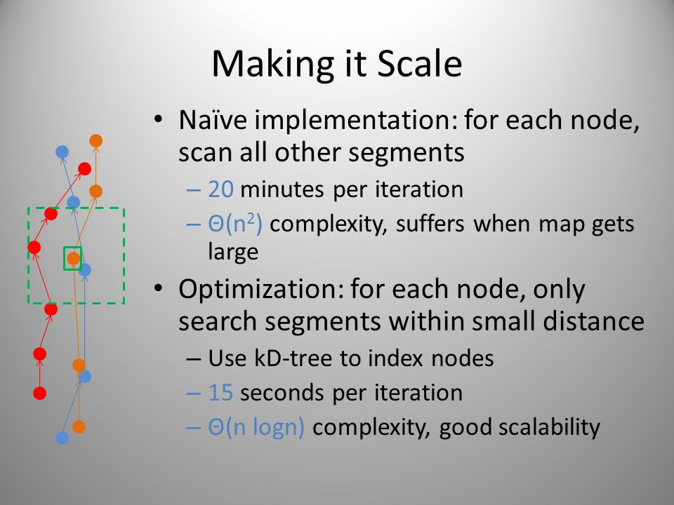 Making it Scale Naïve implementation: for each node, scan all other segments. 20 minutes per iteration.