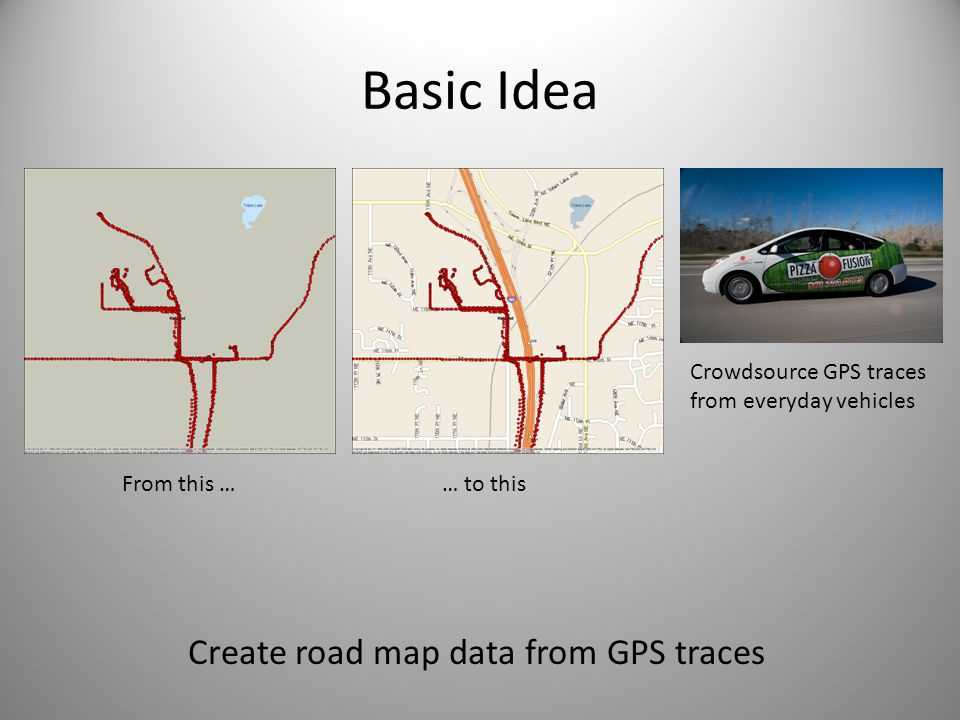 Basic Idea Create road map data from GPS traces