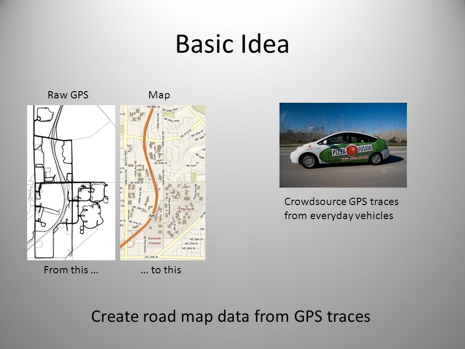 Basic Idea Create road map data from GPS traces Raw GPS Map
