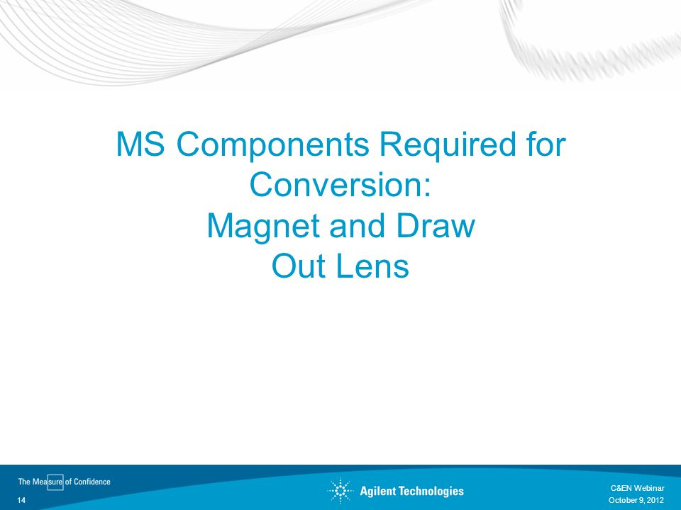 MS Components Required for Conversion: