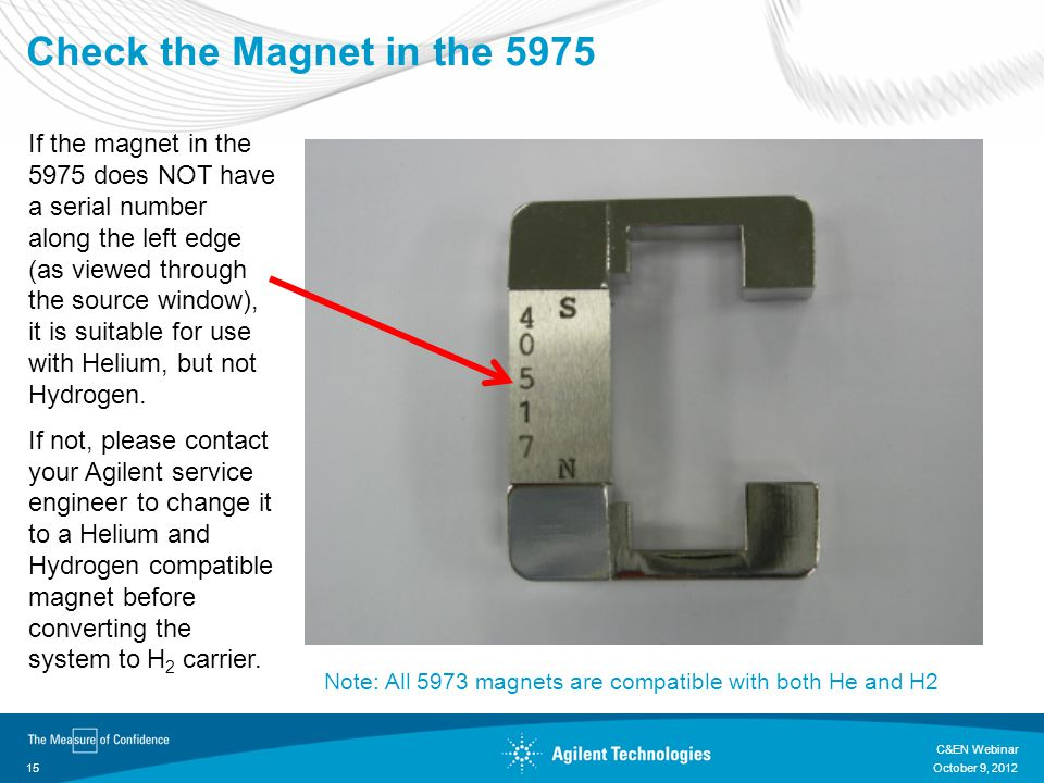 Check the Magnet in the 5975