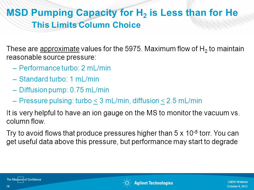 MSD Pumping Capacity for H2 is Less than for He