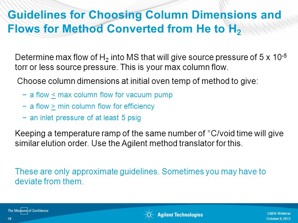 Guidelines for Choosing Column Dimensions and Flows for Method Converted from He to H2
