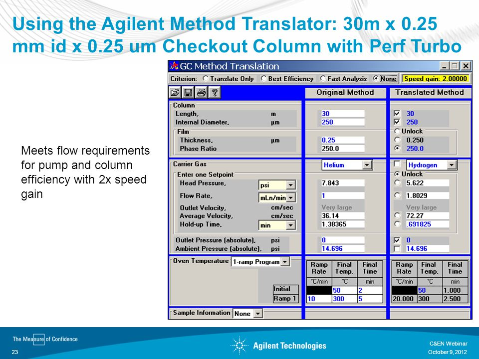 Using the Agilent Method Translator: 30m x 0. 25 mm id x 0