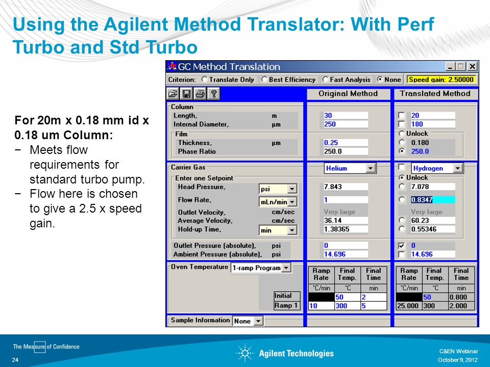 Using the Agilent Method Translator: With Perf Turbo and Std Turbo