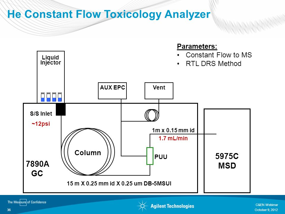 He Constant Flow Toxicology Analyzer